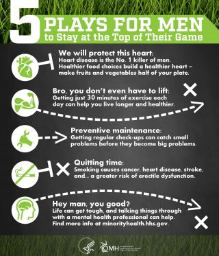 #MensHealthWeek2021 Its Men's Health Week - lets raise awareness and share information to inspire men to ask for help