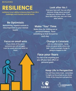 Resilience is our ability to bounce back and cope.  Here are some tips to support that   remember FREE training  www.tamhi.org/education